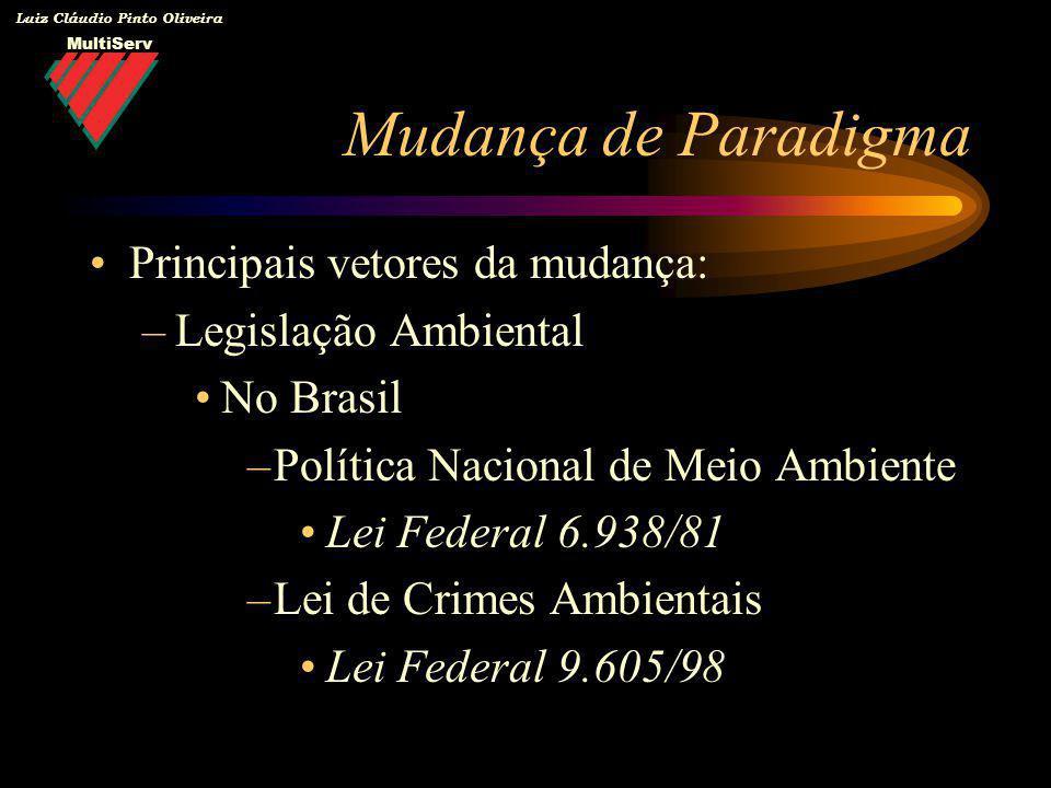 MultiServ Luiz Cláudio Pinto Oliveira Mudança de Paradigma Principais vetores da mudança: –Legislação Ambiental No Brasil –Política Nacional de Meio A