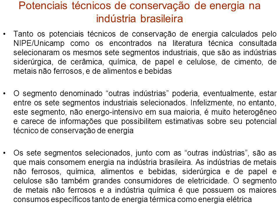 Potenciais técnicos de conservação de energia na indústria brasileira Tanto os potenciais técnicos de conservação de energia calculados pelo NIPE/Unic