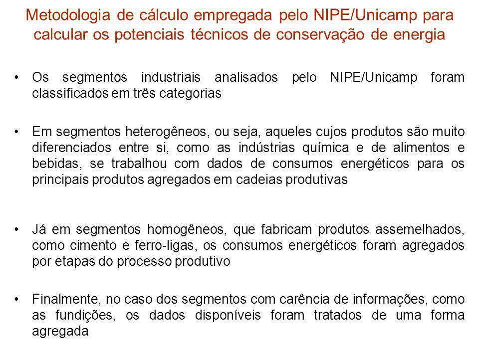 Metodologia de cálculo empregada pelo NIPE/Unicamp para calcular os potenciais técnicos de conservação de energia Os segmentos industriais analisados