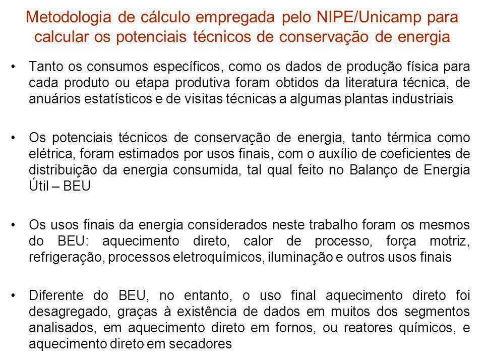 Metodologia de cálculo empregada pelo NIPE/Unicamp para calcular os potenciais técnicos de conservação de energia Tanto os consumos específicos, como