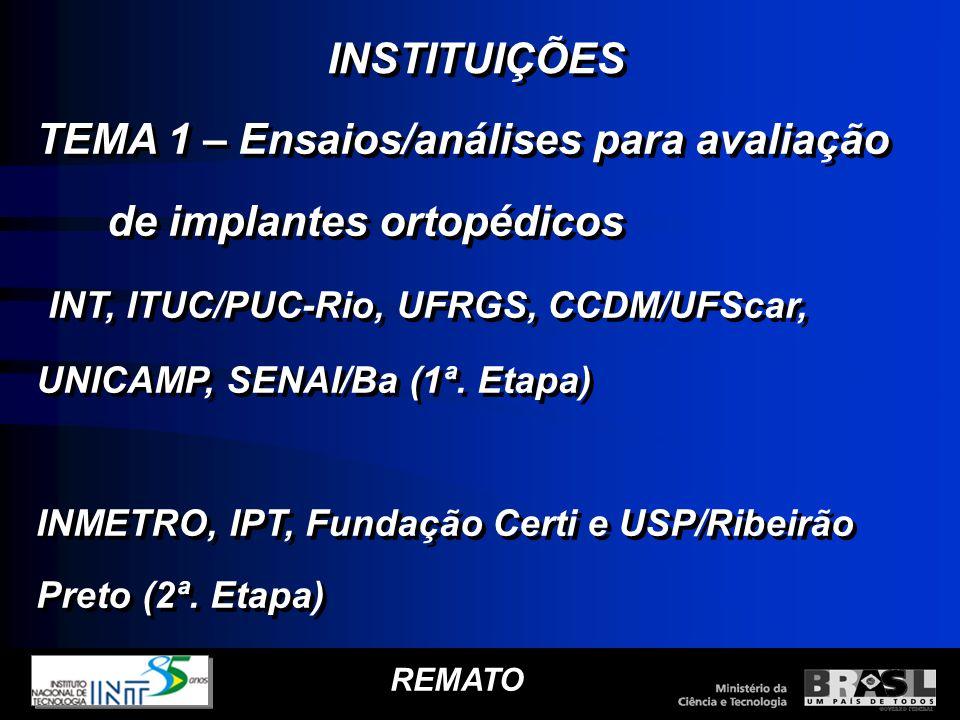 REMATO TEMA 1 – Ensaios/análises para avaliação de implantes ortopédicos INT, ITUC/PUC-Rio, UFRGS, CCDM/UFScar, UNICAMP, SENAI/Ba (1ª. Etapa) INMETRO,