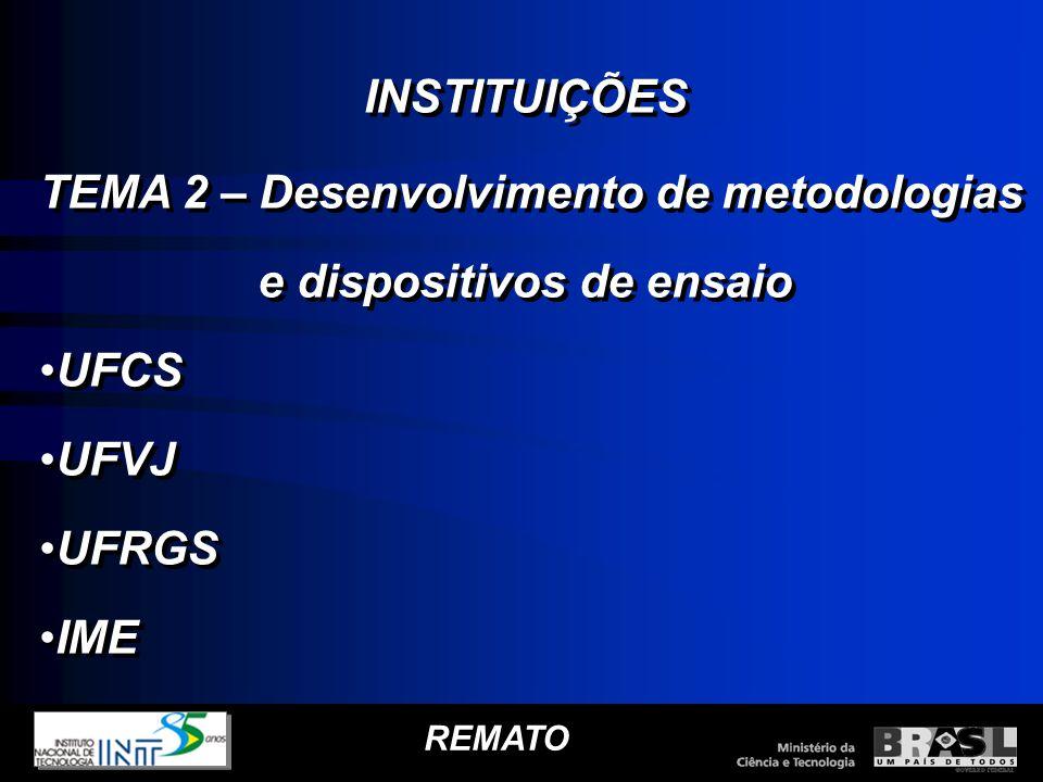 REMATO TEMA 2 – Desenvolvimento de metodologias e dispositivos de ensaio UFCS UFVJ UFRGS IME TEMA 2 – Desenvolvimento de metodologias e dispositivos d