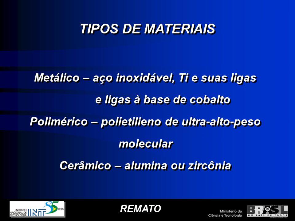 TIPOS DE MATERIAIS Metálico – aço inoxidável, Ti e suas ligas e ligas à base de cobalto Polimérico – polietilieno de ultra-alto-peso molecular Cerâmic