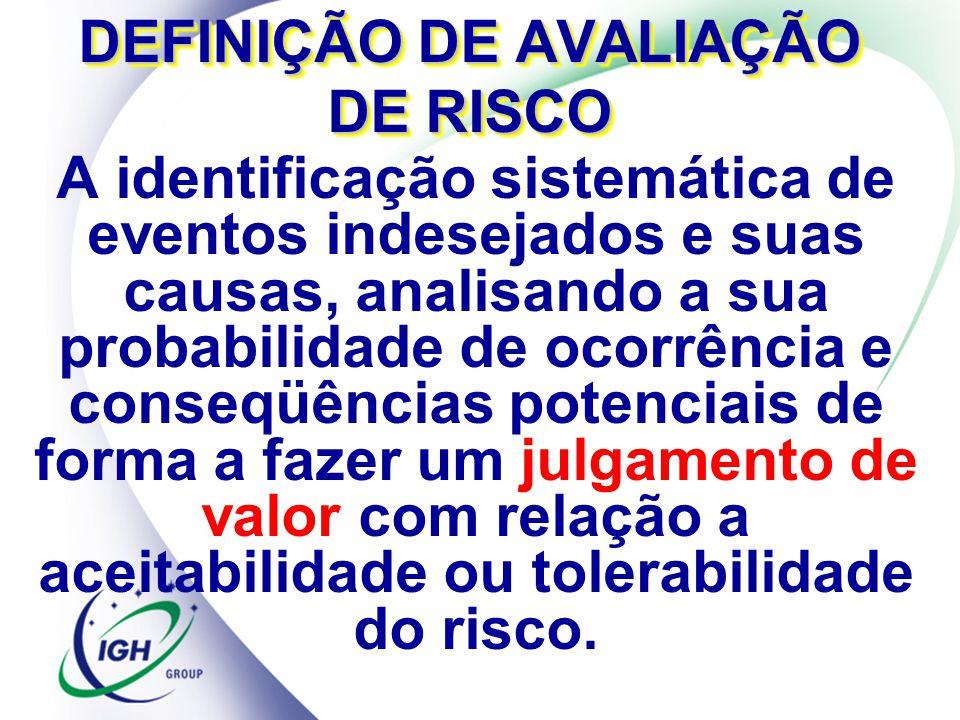 DEFINIÇÃO DE AVALIAÇÃO DE RISCO A identificação sistemática de eventos indesejados e suas causas, analisando a sua probabilidade de ocorrência e conse