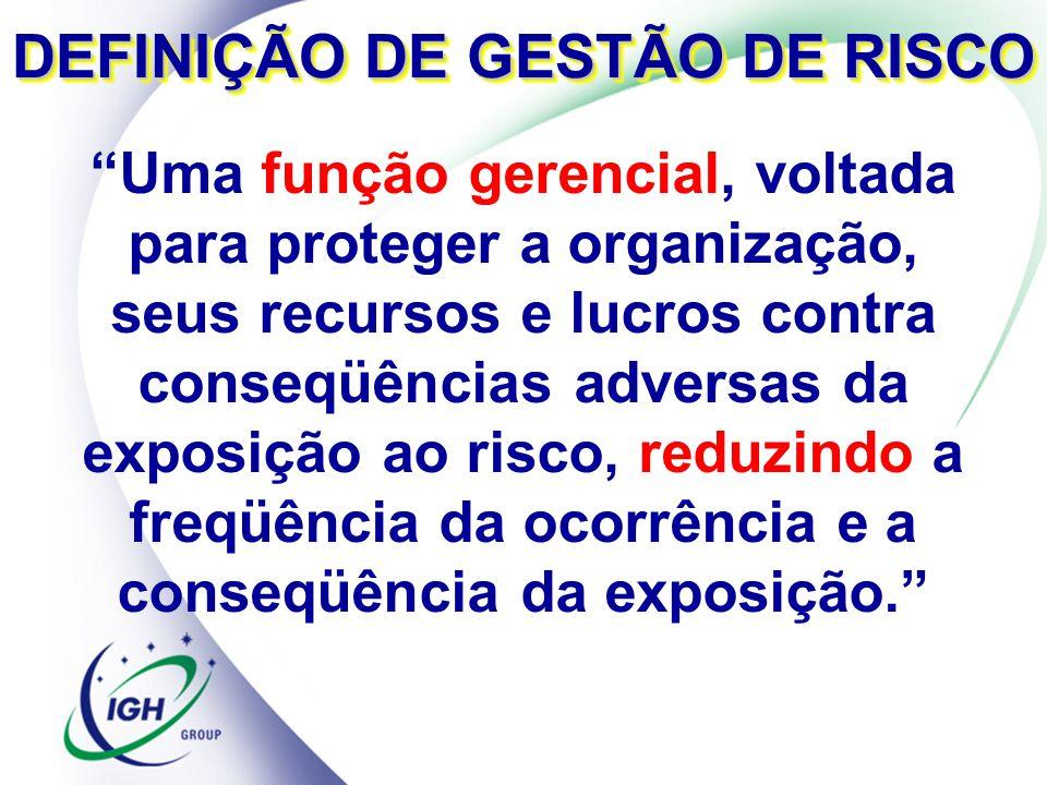 DEFINIÇÃO DE GESTÃO DE RISCO Uma função gerencial, voltada para proteger a organização, seus recursos e lucros contra conseqüências adversas da exposi