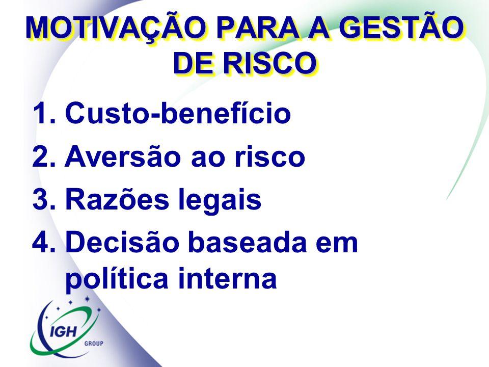 MOTIVAÇÃO PARA A GESTÃO DE RISCO 1.Custo-benefício 2.Aversão ao risco 3.Razões legais 4.Decisão baseada em política interna