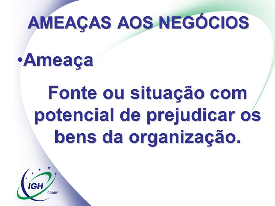 AMEAÇAS AOS NEGÓCIOS AmeaçaAmeaça Fonte ou situação com potencial de prejudicar os bens da organização.
