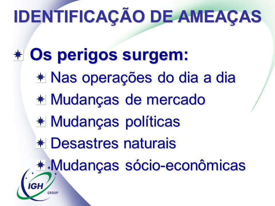 AVALIAÇÃO DAS AMEAÇAS Rev.