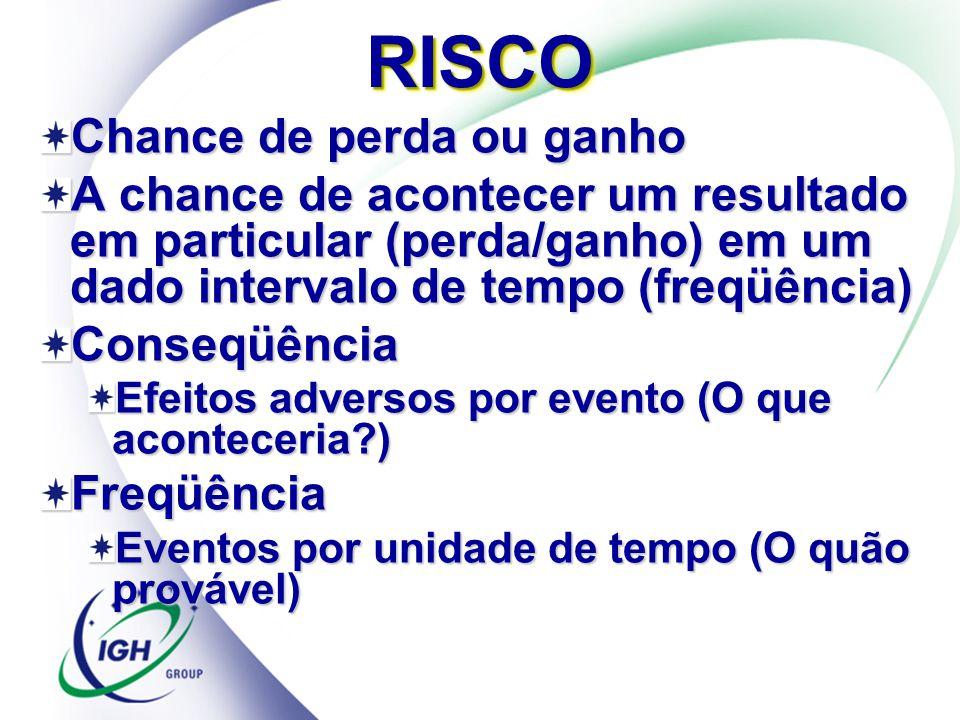 PROCESSO INTEGRADO DE GESTÃO DO RISCO 0.0001 0.001 0.01 0.1 1 10 8 12 2 59 161114 7 Perfil de Risco Avaliação do Risco Redução do Risco Tratar Transferir 0.0001 0.001 0.01 0.1 1 8 12 259 161114 7 Perfil de Risco resultante 0.0001 0.001 0.01 0.1 1 8 12 259 161114 7 Risco Custo do Risco ($/ano) Perfil de Risco resultante Controle do Risco Terminar Risco Risco Custo do Risco ($/ano)