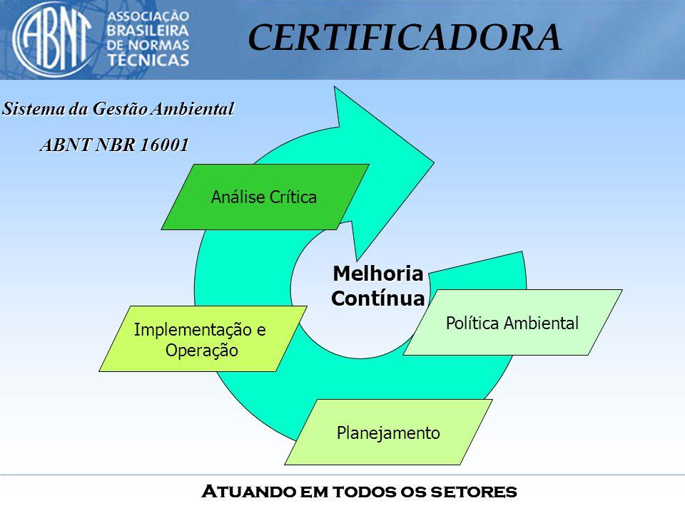 Atuando em todos os setores CERTIFICADORA Implementação e Operação Melhoria Contínua Política Ambiental Planejamento Análise Crítica Sistema da Gestão