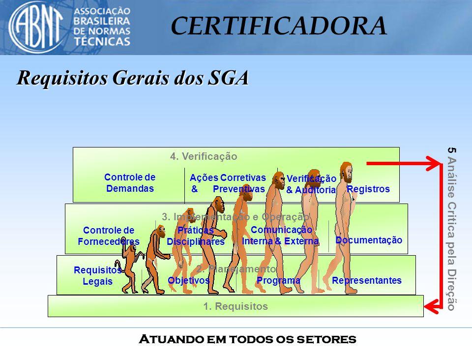 Atuando em todos os setores CERTIFICADORA 4. Verificação 5 Análise Critica pela Direção 1. Requisitos RepresentantesProgramaObjetivos Requisitos Legai