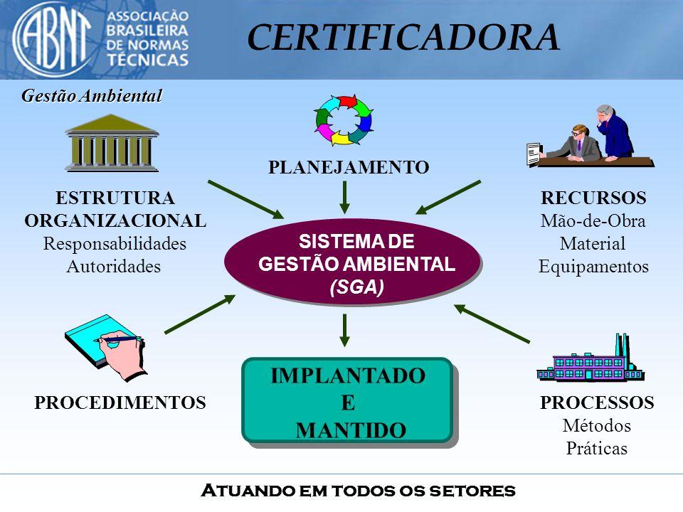 Atuando em todos os setores CERTIFICADORA Gestão Ambiental SISTEMA DE GESTÃO AMBIENTAL (SGA) ESTRUTURA ORGANIZACIONAL Responsabilidades Autoridades PR