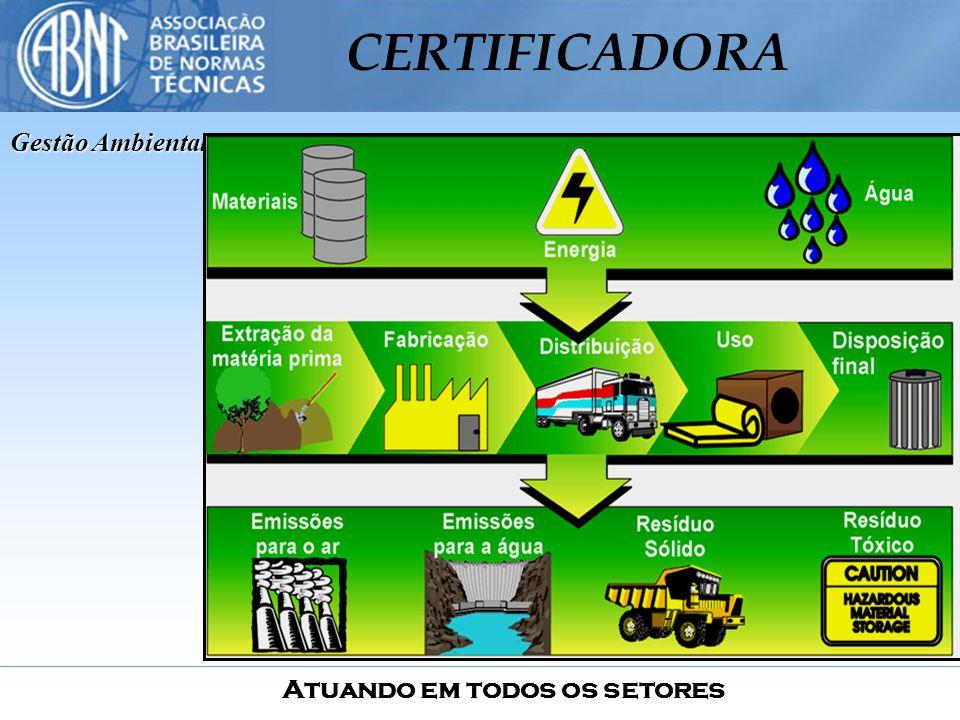 Atuando em todos os setores CERTIFICADORA Gestão Ambiental
