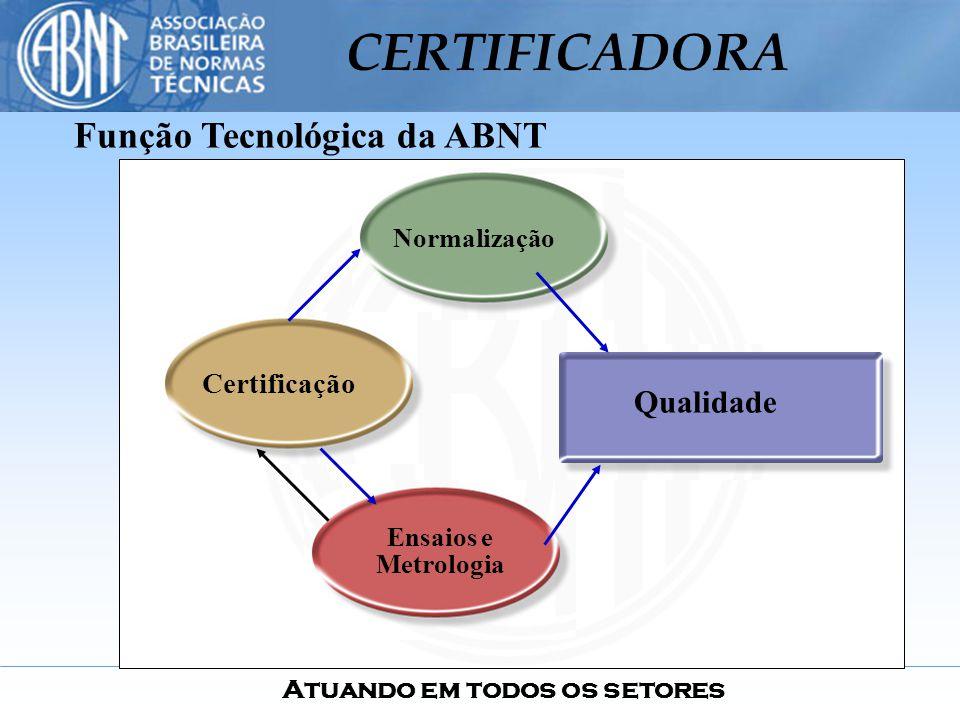 Atuando em todos os setores CERTIFICADORA Normalização Certificação Ensaios e Metrologia Qualidade Função Tecnológica da ABNT
