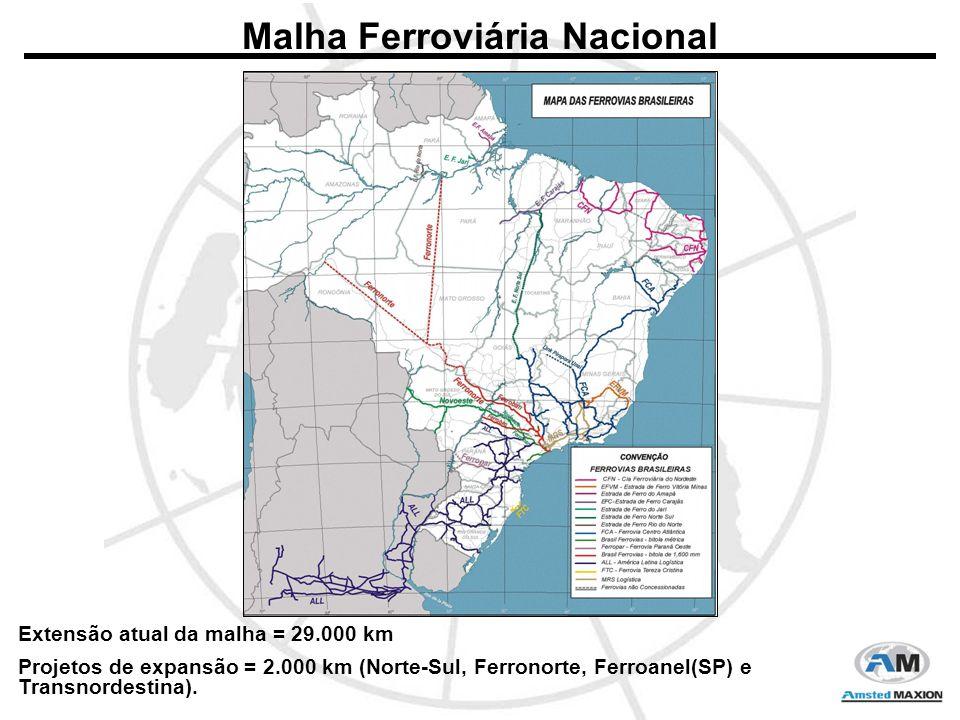 Malha Ferroviária Nacional Extensão atual da malha = 29.000 km Projetos de expansão = 2.000 km (Norte-Sul, Ferronorte, Ferroanel(SP) e Transnordestina).