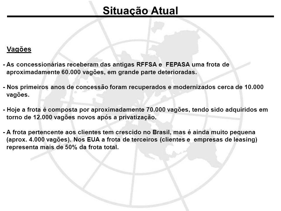 Situação Atual Vagões - As concessionárias receberam das antigas RFFSA e FEPASA uma frota de aproximadamente 60.000 vagões, em grande parte deterioradas.