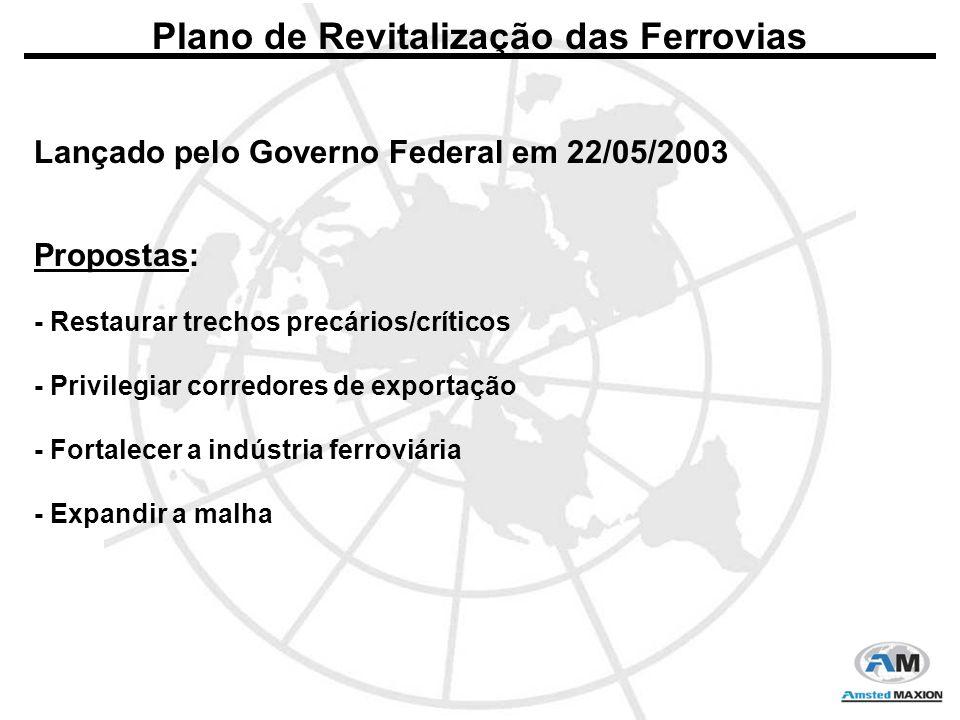 Plano de Revitalização das Ferrovias Lançado pelo Governo Federal em 22/05/2003 Propostas: - Restaurar trechos precários/críticos - Privilegiar corredores de exportação - Fortalecer a indústria ferroviária - Expandir a malha