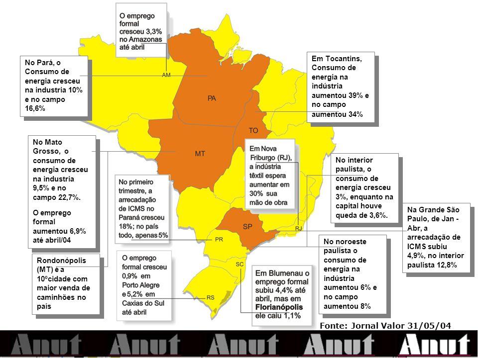 Fonte: Jornal Valor 31/05/04 Em Tocantins, Consumo de energia na indústria aumentou 39% e no campo aumentou 34% No noroeste paulista o consumo de energia na indústria aumentou 6% e no campo aumentou 8% No interior paulista, o consumo de energia cresceu 3%, enquanto na capital houve queda de 3,6%.