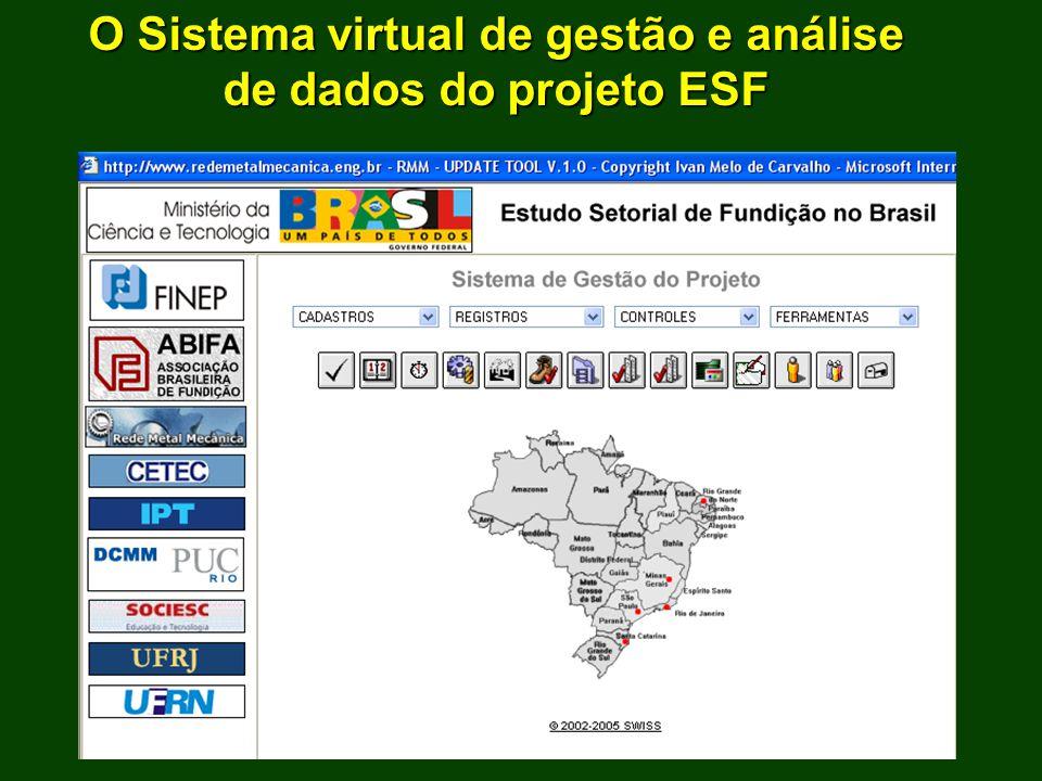 O Sistema virtual de gestão e análise de dados do projeto ESF