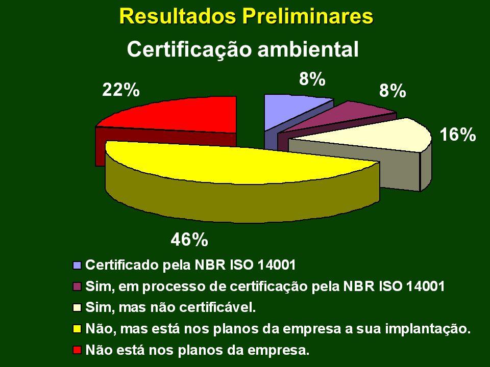 Resultados Preliminares Certificação ambiental