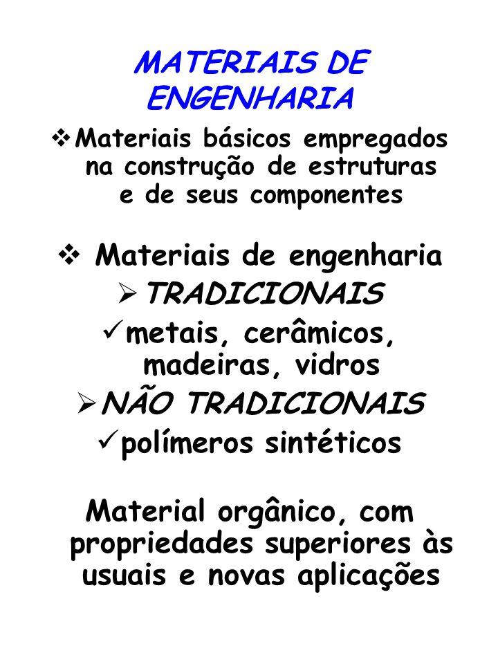 MATERIAIS DE ENGENHARIA Materiais básicos empregados na construção de estruturas e de seus componentes Materiais de engenharia TRADICIONAIS metais, ce