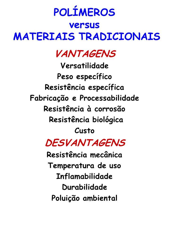 POLÍMEROS versus MATERIAIS TRADICIONAIS VANTAGENS Versatilidade Peso específico Resistência específica Fabricação e Processabilidade Resistência à cor