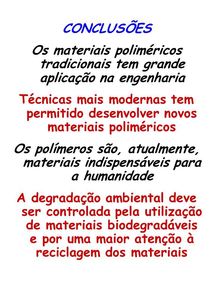 CONCLUSÕES Os materiais poliméricos tradicionais tem grande aplicação na engenharia Técnicas mais modernas tem permitido desenvolver novos materiais p