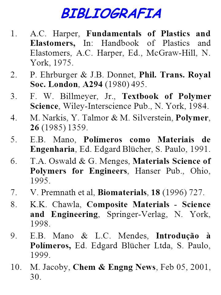 BIBLIOGRAFIA 1.A.C. Harper, Fundamentals of Plastics and Elastomers, In: Handbook of Plastics and Elastomers, A.C. Harper, Ed., McGraw-Hill, N. York,