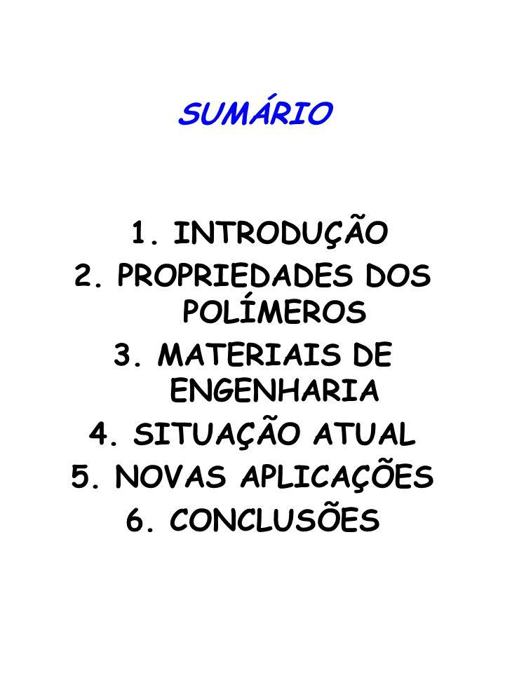 SUMÁRIO 1. INTRODUÇÃO 2. PROPRIEDADES DOS POLÍMEROS 3. MATERIAIS DE ENGENHARIA 4. SITUAÇÃO ATUAL 5. NOVAS APLICAÇÕES 6. CONCLUSÕES