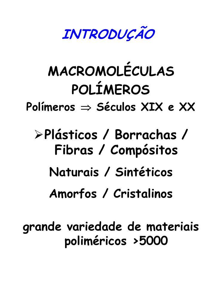 INTRODUÇÃO MACROMOLÉCULAS POLÍMEROS Polímeros Séculos XIX e XX Plásticos / Borrachas / Fibras / Compósitos Naturais / Sintéticos Amorfos / Cristalinos