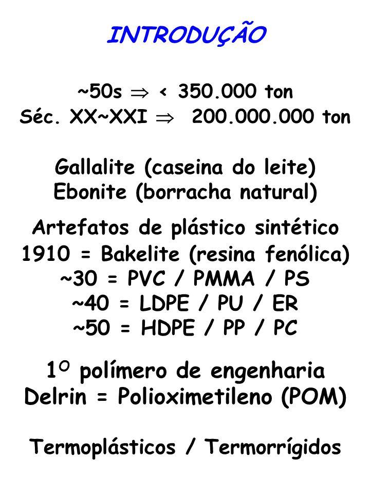 TERMOPLÁSTICOS Polietileno Polipropileno Poliestireno Poliestireno de alto impacto Copoli (estireno-acrilonitrila) Copoli (acrilonitrila-butadieno- estireno Copoli (etileno-acetato de vinila) Poli (cloreto de vinila) Poli (acetato de vinila) Poli (acrilonitrila) Poli (cloreto de vinilideno) Poli (metacrilato de metila ) TERMORRÍGIDOS Resina epoxídica Resina de fenol-formaldeído Resina de uréia-formaldeído Resina de melamina-formaldeído Poliuretanos * * pode ser, também, termoplástico PE PP PS HIPS SAN ABS EVA PVC PVAC PAN PVDC PMMA ER PR UR MR PU