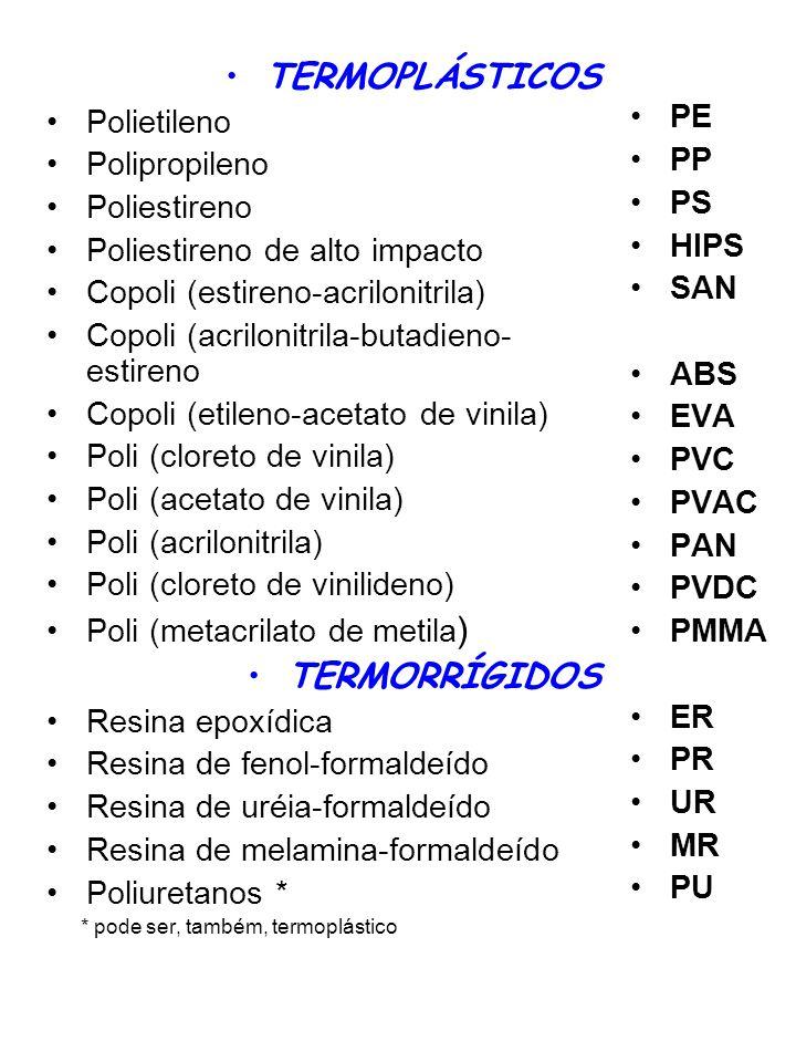 BORRACHAS Borracha natural Polibutadieno Poliisopreno Policloropreno Copoli (etileno, propileno e dieno) Copoli (isobutileno e isopreno) Copoli (butadieno e estireno) Copoli (butadieno e acrilonitrila) Copoli (fluoreto de vinilideno e hexaflúor-propileno) Poli (dimetil-siloxano) Polisulfeto FIBRAS Celulose Celulose regenerada Acetato de celulose Poliacrilonitrila Policaprolactama Poli (hexametileno-adipamida) Poli (tereftalato de etileno) NR BR IR CR EPDM IIR SBR NBR FPM PDMS EOT - RC CAc PAN PA-6 PA-6.6 PET
