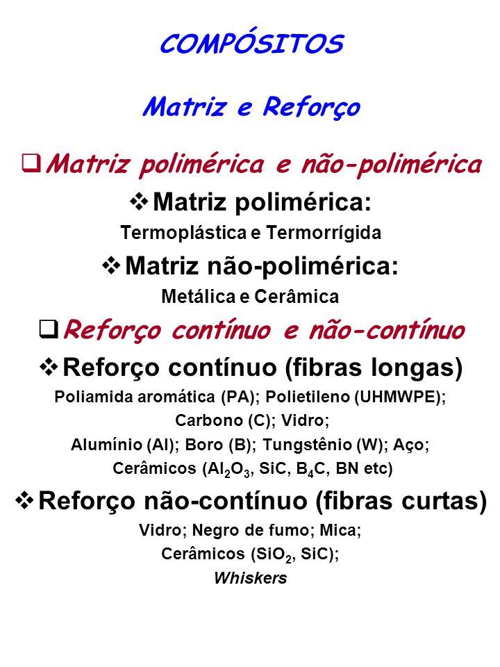 COMPÓSITOS Matriz e Reforço Matriz polimérica e não-polimérica Matriz polimérica: Termoplástica e Termorrígida Matriz não-polimérica: Metálica e Cerâm