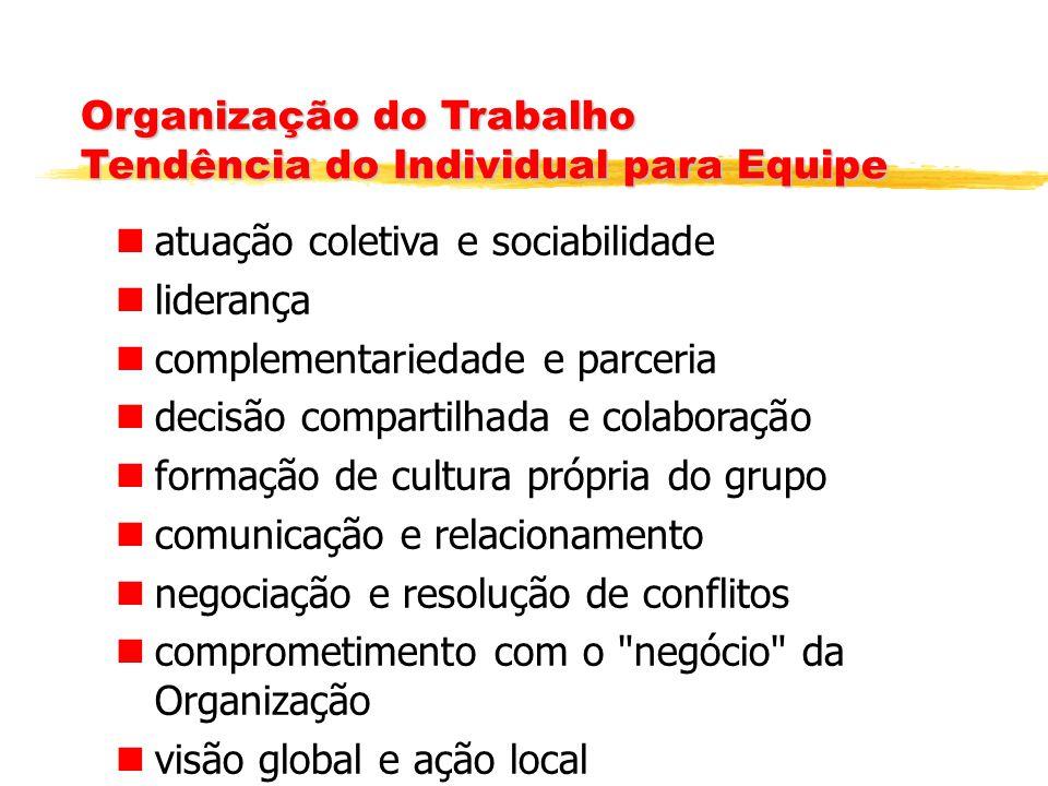 ESCOLASEMPRESAS PROFISSIONAIS EmpregabilidadeEmpreendedorismo Ação conjunta Fonte: CST: Engo. José Augusto Servino