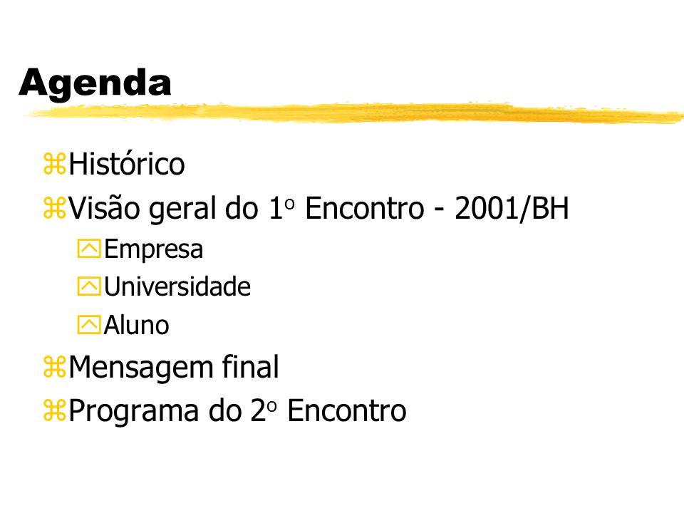 Agenda zHistórico zVisão geral do 1 o Encontro - 2001/BH yEmpresa yUniversidade yAluno zMensagem final zPrograma do 2 o Encontro