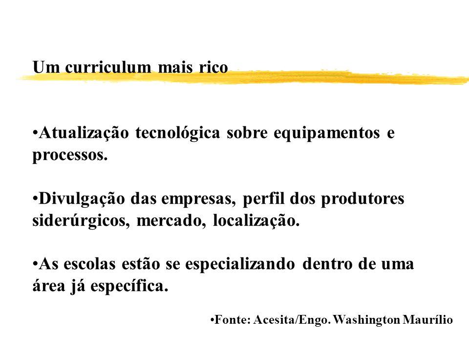 Um curriculum mais rico Métodos de análise e solução de problemas. Escola/empresa criando condições para estágios de longa duração e projetos de inici