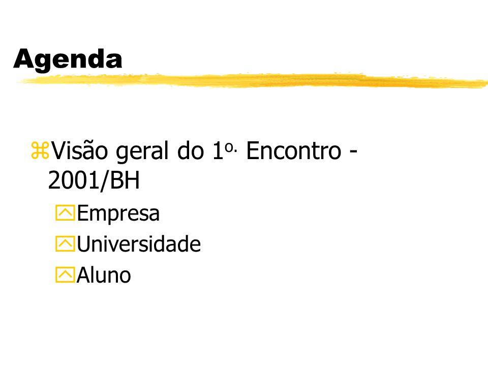 ESTRUTURA INSTITUCIONAL DA ENGENHARIA COMO PROFISSÃO A QUESTÃO DA INSTITUCIONALIZAÇÃO Como se organizam as instituições que dizem respeito à preparação do engenheiro em quatro países centrais (França, Alemanha, Inglaterra e EUA) e no Brasil.
