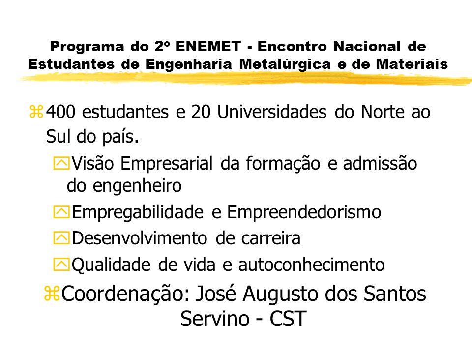 Agenda zHistórico zVisão geral do 1 o. Encontro - 2001/BH yEmpresa yUniversidade yAluno zMensagem final yPrograma do 2 o Encontro