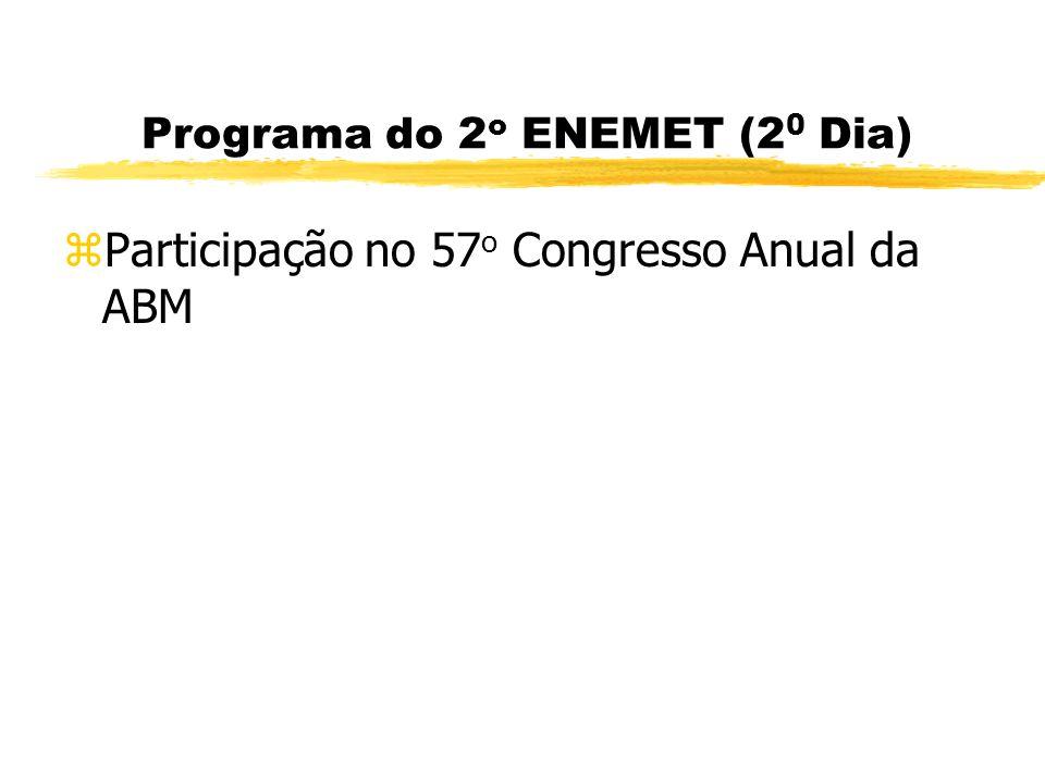 Programa do 2 o ENEMET (1 0 Dia) z11:15 - Empregabilidade e empreendedorismo - Marcelo Duarte - Sebrae/SP z13:00 - Exigências profissionais no mundo g
