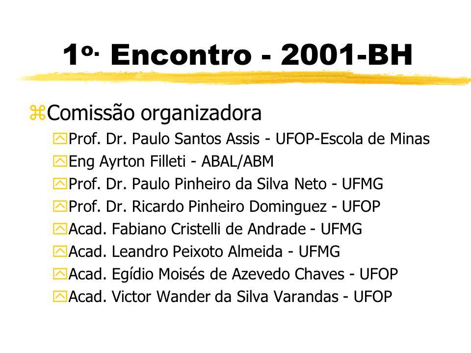 Agenda zVisão geral do 1 o. Encontro - 2001/BH yEmpresa yUniversidade yAluno
