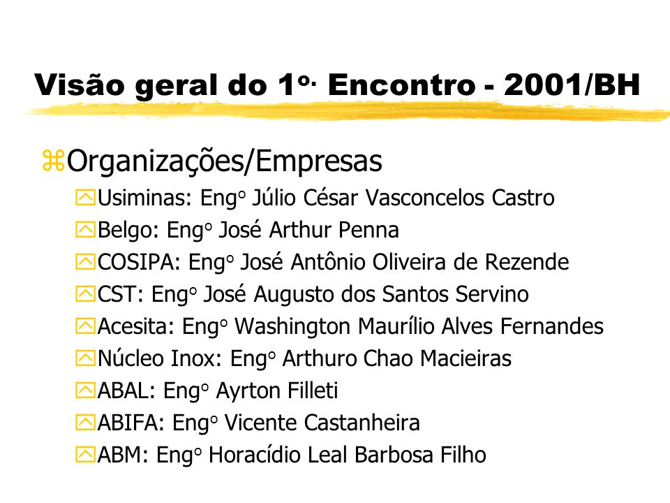 1 o. Encontro - 2001-BH zComissão organizadora yProf. Dr. Paulo Santos Assis - UFOP-Escola de Minas yEng Ayrton Filleti - ABAL/ABM yProf. Dr. Paulo Pi