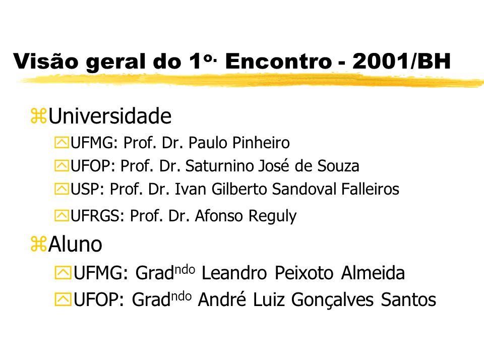 Visão geral do 1 o. Encontro - 2001/BH zOrganizações/Empresas yUsiminas: Eng o Júlio César Vasconcelos Castro yBelgo: Eng o José Arthur Penna yCOSIPA: