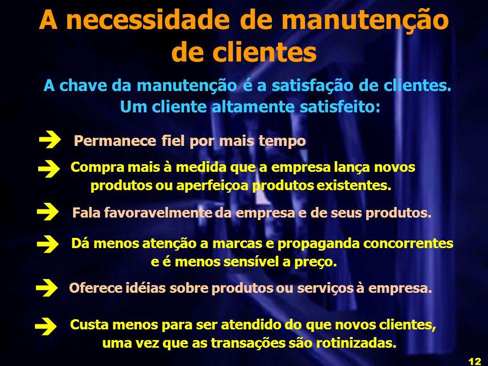 12 A necessidade de manutenção de clientes A chave da manutenção é a satisfação de clientes.