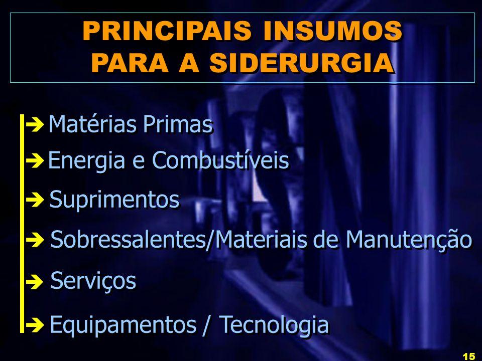 15 PRINCIPAIS INSUMOS PARA A SIDERURGIA PRINCIPAIS INSUMOS PARA A SIDERURGIA Matérias Primas Energia e Combustíveis Suprimentos Sobressalentes/Materiais de Manutenção Serviços Equipamentos / Tecnologia