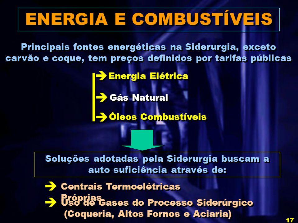 17 ENERGIA E COMBUSTÍVEIS Principais fontes energéticas na Siderurgia, exceto carvão e coque, tem preços definidos por tarifas públicas Energia Elétrica Soluções adotadas pela Siderurgia buscam a auto suficiência através de: Gás Natural Óleos Combustíveis Centrais Termoelétricas Próprias Uso de Gases do Processo Siderúrgico (Coqueria, Altos Fornos e Aciaria) Uso de Gases do Processo Siderúrgico (Coqueria, Altos Fornos e Aciaria)