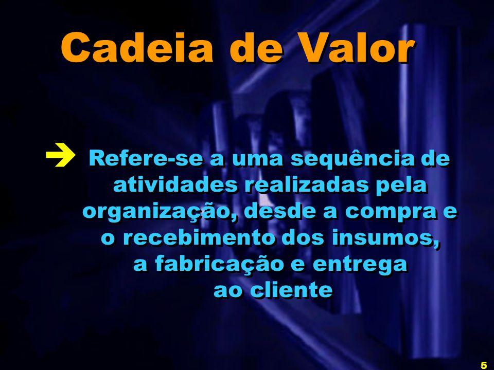 6 Fornecedores (insumos) A Organização (processa) Consumidores (produto final) EntradasSaídas Adiciona valor Cadeia de Valor Tradicional Cadeia de Valor Tradicional