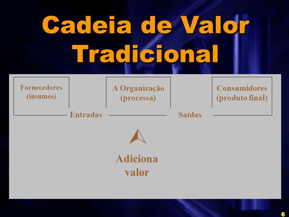 7 Valor Valor é a razão entre o que se recebe e o que se dispende.