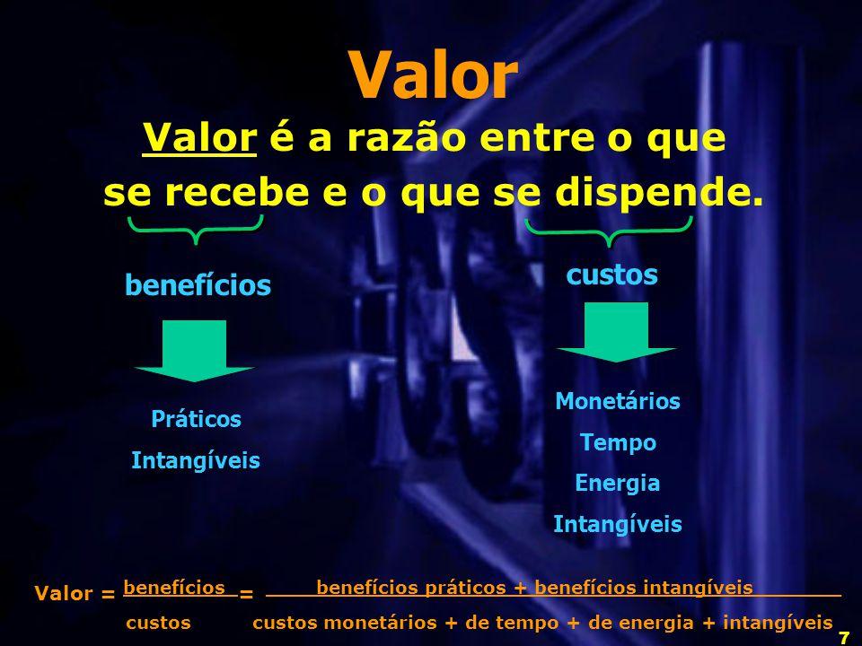 8 O Que é Valor para o Cliente.