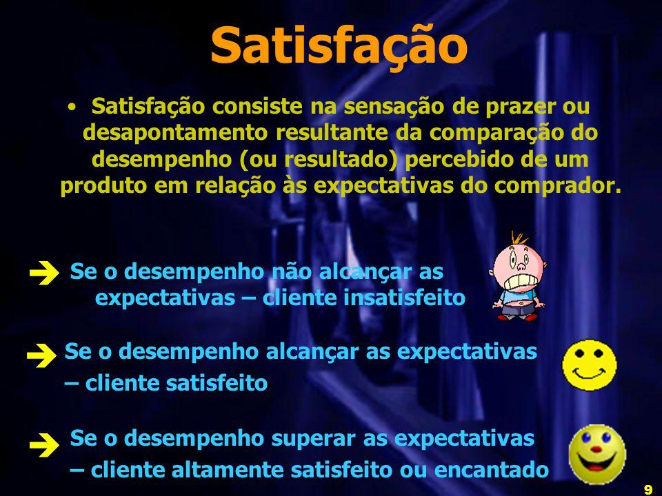 20 SERVIÇOS HISTÓRICO DE SERVIÇOS DE MANUTENÇÃO HISTÓRICO DE SERVIÇOS DE MANUTENÇÃO In house Terceirizado próprio / externo (compra de Hh) Terceirizado próprio / externo (compra de Hh) Terceirizado especializado (compra de serviços) Terceirizado especializado (compra de serviços) Terceirizado especializado (agrega tecnologia no serviço) Terceirizado especializado (agrega tecnologia no serviço) HISTÓRICO DE OUTROS SERVIÇOS HISTÓRICO DE OUTROS SERVIÇOS In house Terceirizado especializado (compra de Hh - compra de serviços) Terceirizado especializado (compra de Hh - compra de serviços)