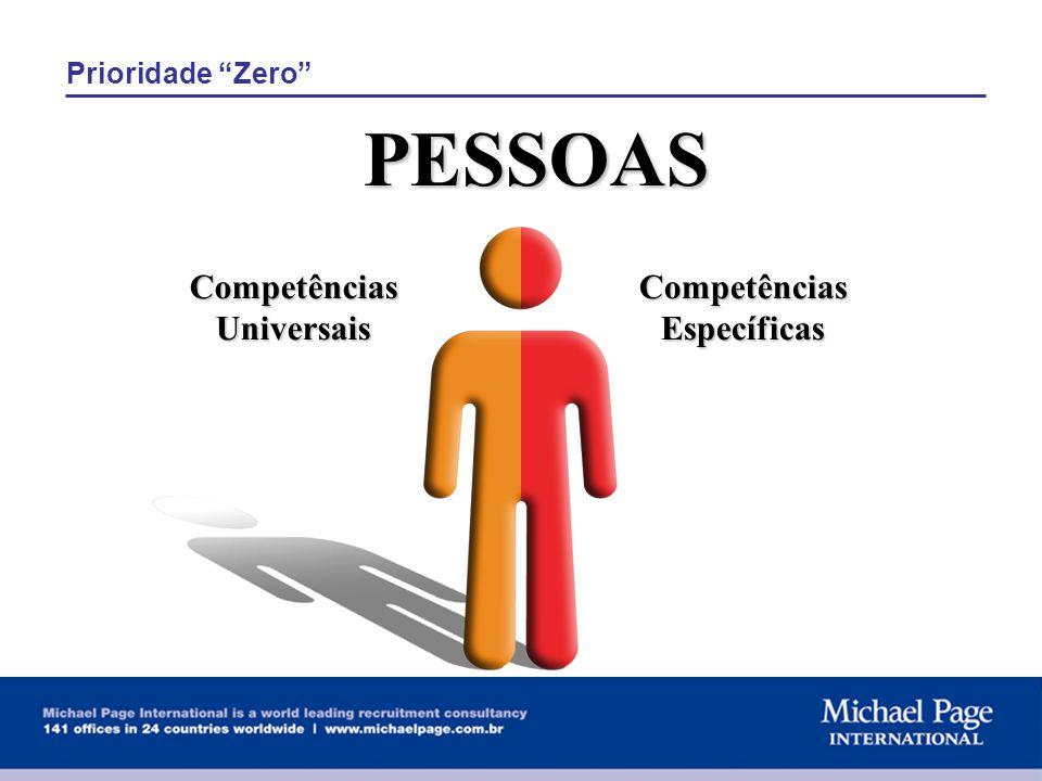 Prioridade Zero CompetênciasUniversaisCompetênciasEspecíficas PESSOAS